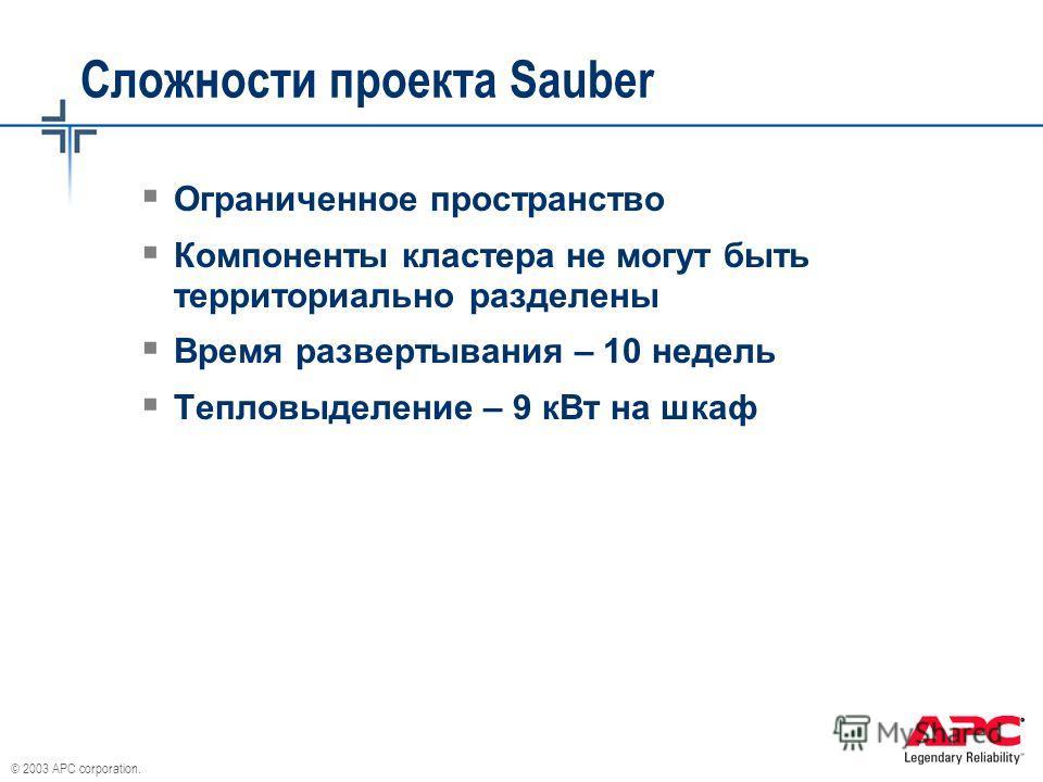 © 2003 APC corporation. Сложности проекта Sauber Ограниченное пространство Компоненты кластера не могут быть территориально разделены Время развертывания – 10 недель Тепловыделение – 9 кВт на шкаф