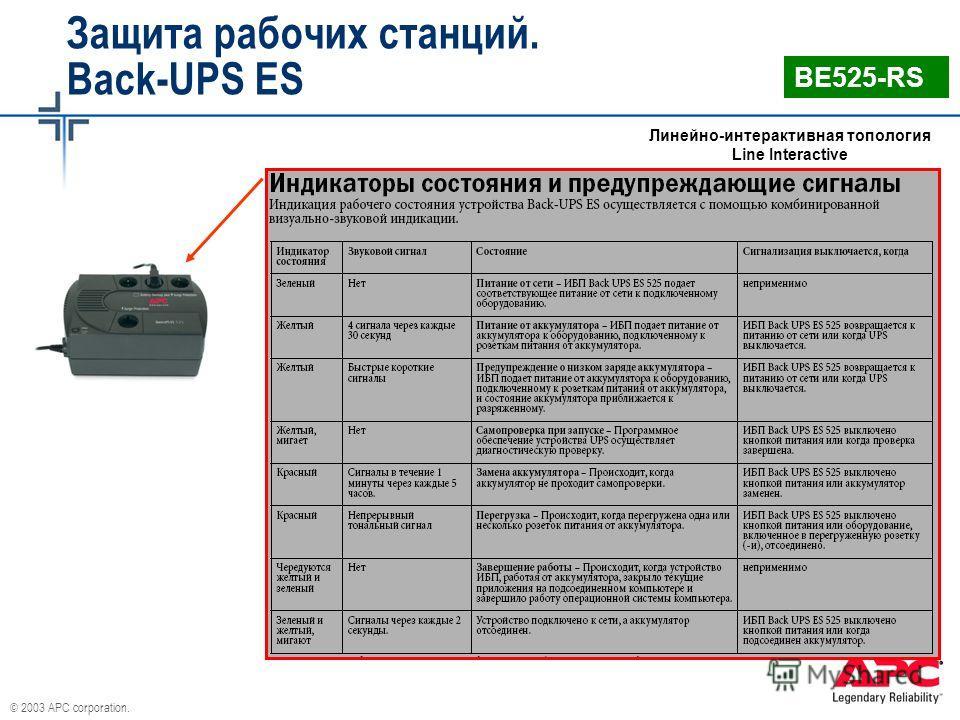 © 2003 APC corporation. Линейно-интерактивная топология Line Interactive BE525-RS Защита рабочих станций. Back-UPS ES