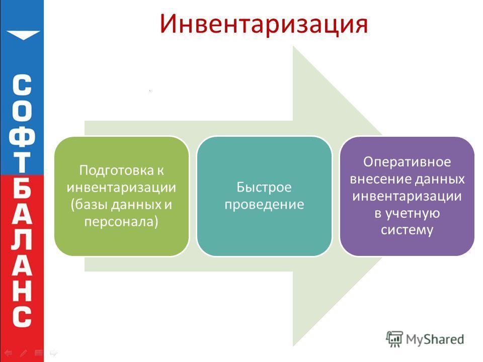 Инвентаризация Подготовка к инвентаризации (базы данных и персонала) Быстрое проведение Оперативное внесение данных инвентаризации в учетную систему