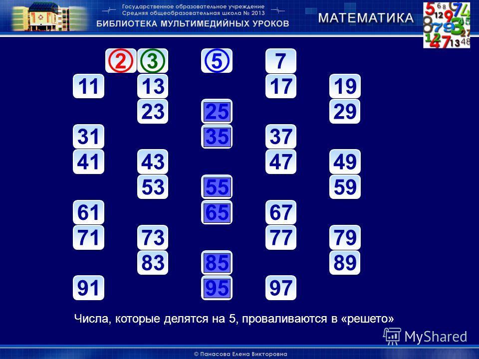 23 7 11131719 232529 313537 41434749 535559 616567 71737779 838589 919597 235 Числа, которые делятся на 5, проваливаются в «решето»