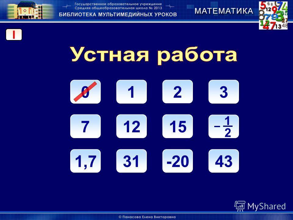 2 0 15127 31 1,731-2043 2 1 I