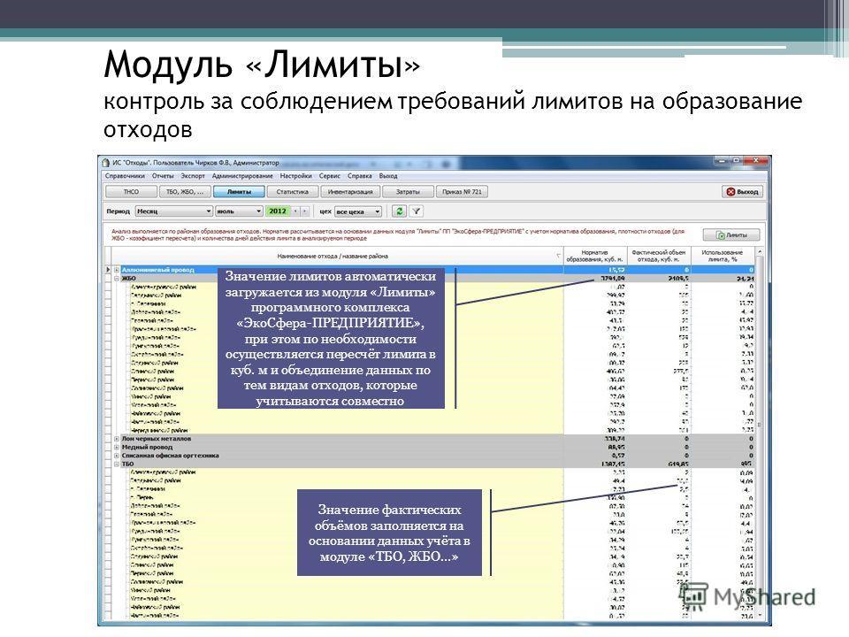 Модуль «Лимиты» контроль за соблюдением требований лимитов на образование отходов Значение лимитов автоматически загружается из модуля «Лимиты» программного комплекса «ЭкоСфера-ПРЕДПРИЯТИЕ», при этом по необходимости осуществляется пересчёт лимита в