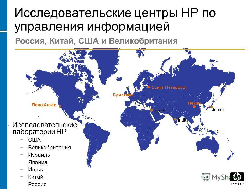 Исследовательские центры НР по управления информацией Россия, Китай, США и Великобритания Исследовательские лаборатории НР США Великобритания Израиль Япония Индия Китай Россия Бристоль Japan Israel Пало Альто India Пекин Санкт-Петербург
