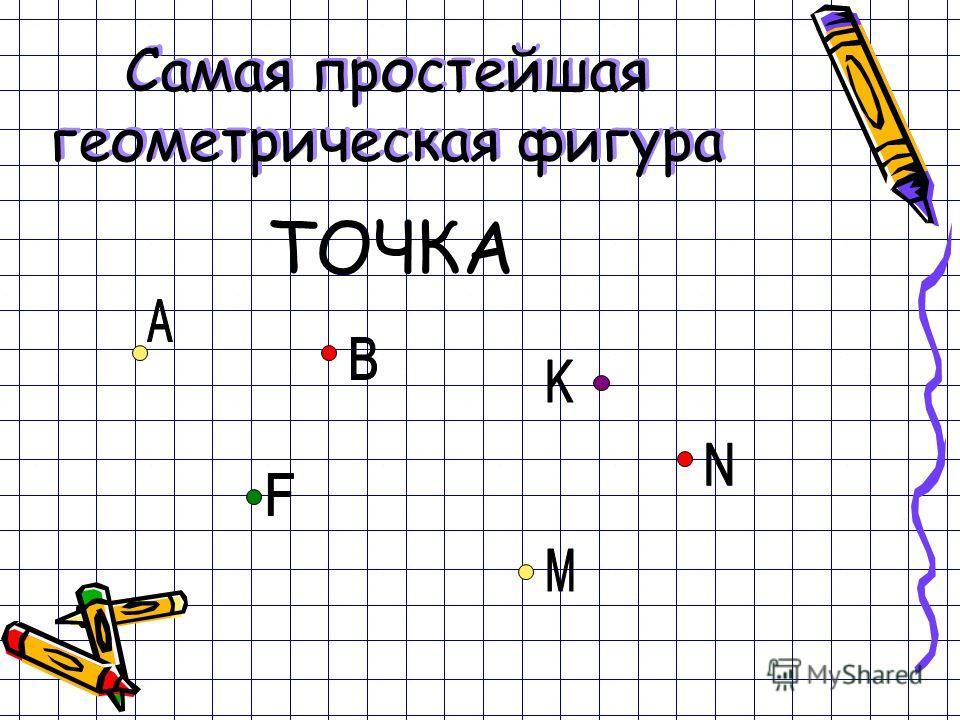 Самая простейшая геометрическая фигура ТОЧКА