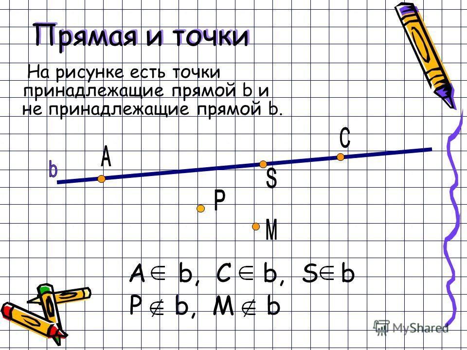На рисунке есть точки принадлежащие прямой b и не принадлежащие прямой b. Прямая и точки A b, C b, S b P b, M b