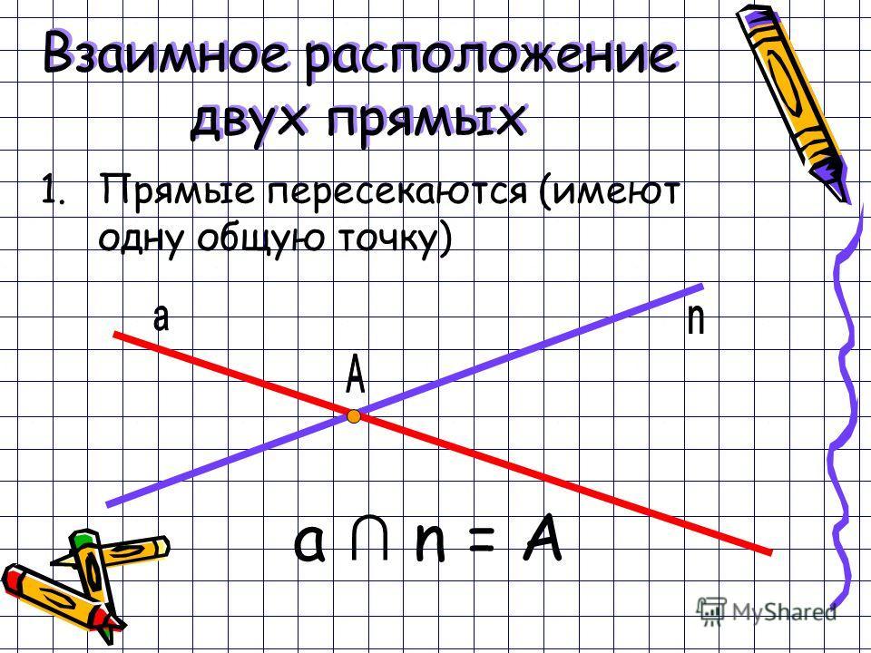 Взаимное расположение двух прямых 1.Прямые пересекаются (имеют одну общую точку) a n = А