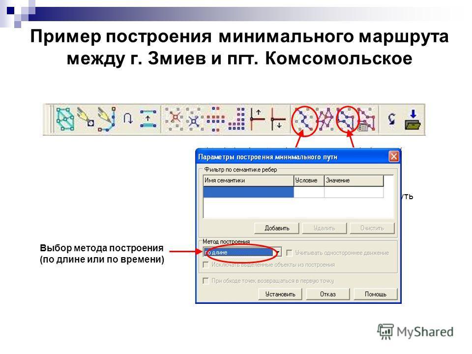 Пример построения минимального маршрута между г. Змиев и пгт. Комсомольское Минимальный путь между двумя точками Минимальный путь между точками Выбор метода построения (по длине или по времени)