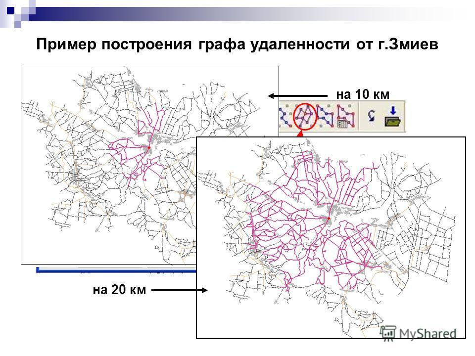 Пример построения графа удаленности от г.Змиев Граф удаленности на 10 км на 20 км
