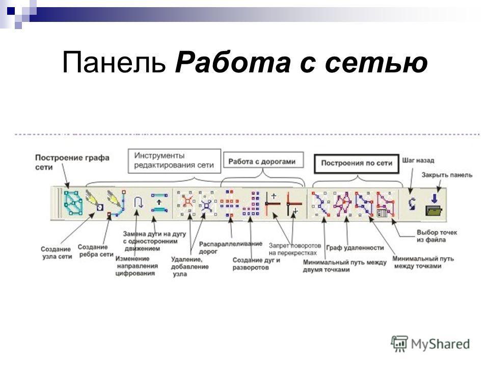 Панель Работа с сетью