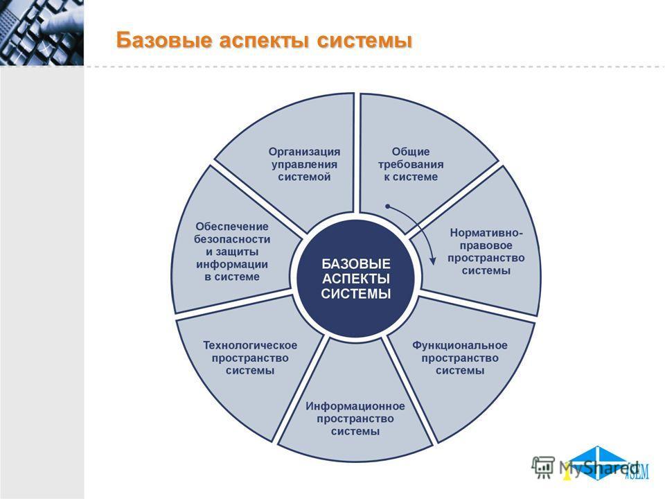 Базовые аспекты системы