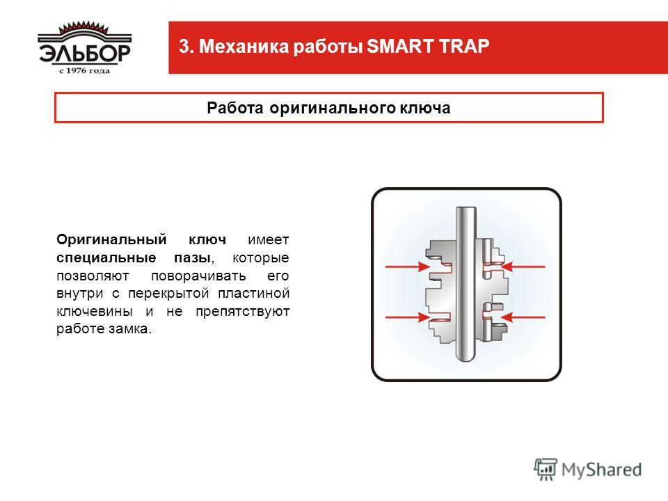 Оригинальный ключ имеет специальные пазы, которые позволяют поворачивать его внутри с перекрытой пластиной ключевины и не препятствуют работе замка. Работа оригинального ключа 3. Механика работы SMART TRAP