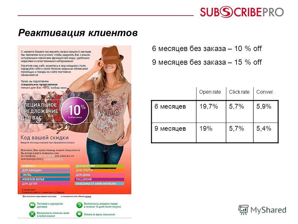 Реактивация клиентов 6 месяцев без заказа – 10 % off 9 месяцев без заказа – 15 % off 6 месяцев19,7%5,7%5,9% 9 месяцев19%5,7%5,4% Open rateClick rateConver.