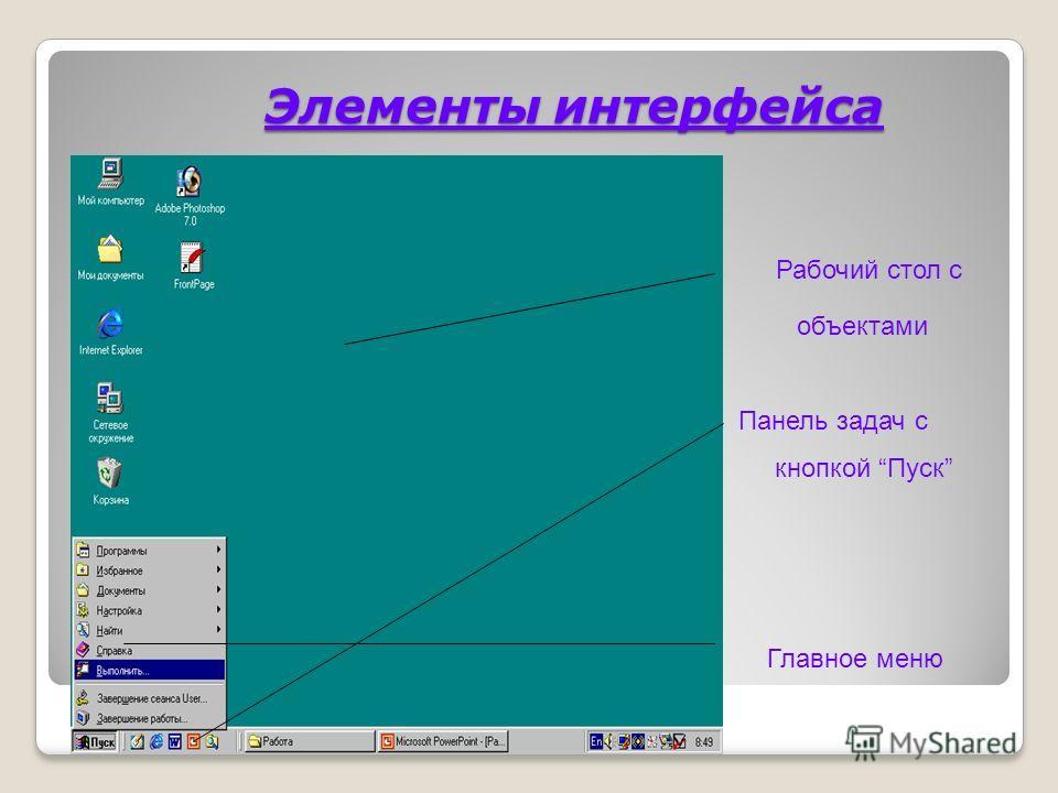 Достоинства Многозадачность. Единый программный интерфейс. Единый интерфейс пользователя. Графический интерфейс пользователя. Единый аппаратно-программный интерфейс.