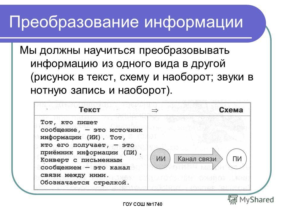 ГОУ СОШ 1740 Преобразование информации Мы должны научиться преобразовывать информацию из одного вида в другой (рисунок в текст, схему и наоборот; звуки в нотную запись и наоборот).