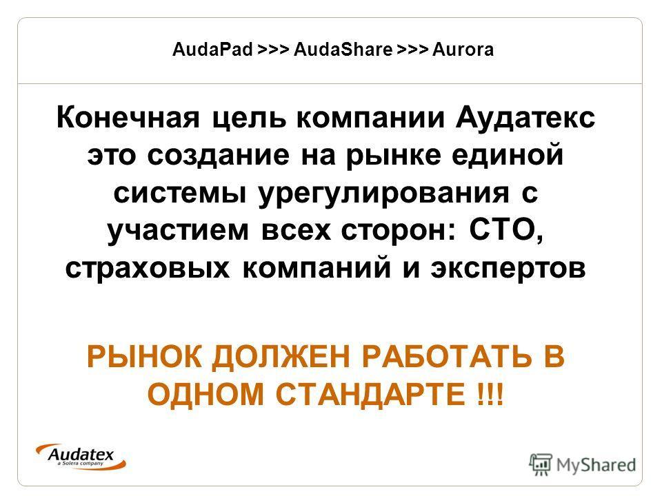 Конечная цель компании Аудатекс это создание на рынке единой системы урегулирования с участием всех сторон: СТО, страховых компаний и экспертов РЫНОК ДОЛЖЕН РАБОТАТЬ В ОДНОМ СТАНДАРТЕ !!! AudaPad >>> AudaShare >>> Aurora