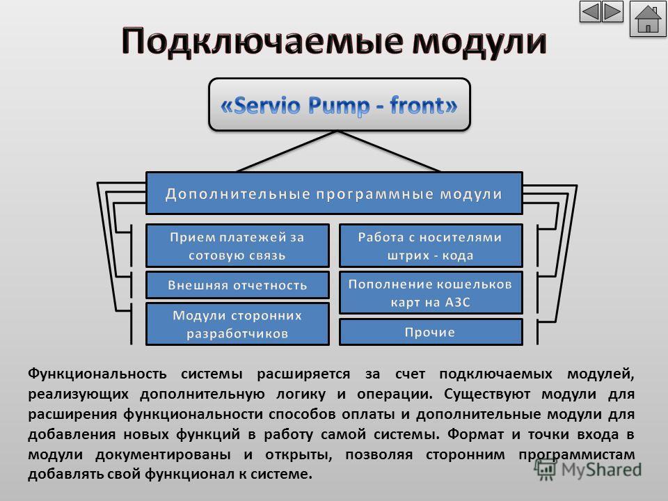 Функциональность системы расширяется за счет подключаемых модулей, реализующих дополнительную логику и операции. Существуют модули для расширения функциональности способов оплаты и дополнительные модули для добавления новых функций в работу самой сис