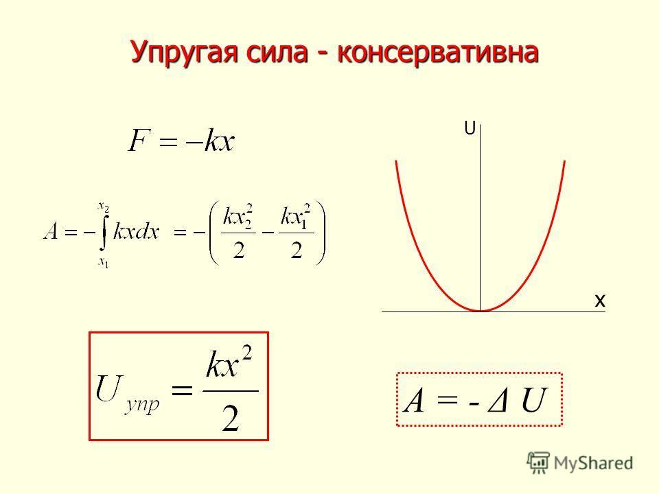 Упругая сила - консервативна A = - Δ U x U