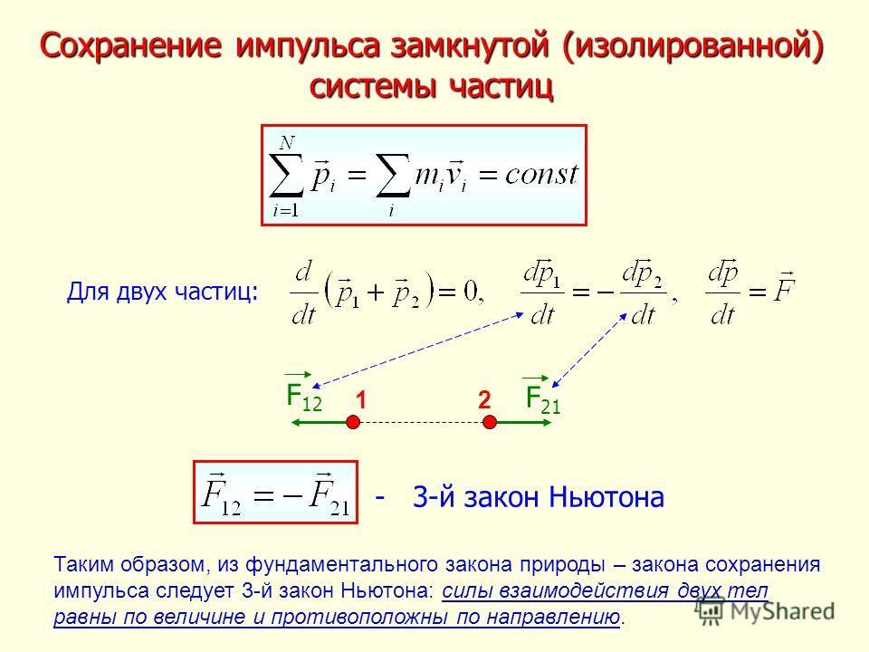 Сохранение импульса замкнутой (изолированной) системы частиц Для двух частиц: F 12 F 21 - 3-й закон Ньютона 12 Таким образом, из фундаментального закона природы – закона сохранения импульса следует 3-й закон Ньютона: силы взаимодействия двух тел равн