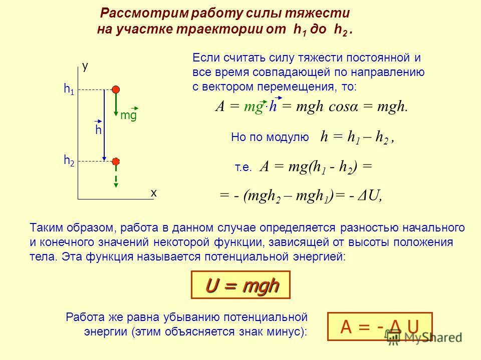 y x h1h1 h2h2 h mg A = mgּ h = mgh cosα = mgh. U = mgh A = - Δ U Рассмотрим работу силы тяжести на участке траектории от h 1 до h 2. Если считать силу тяжести постоянной и все время совпадающей по направлению с вектором перемещения, то: Но по модулю