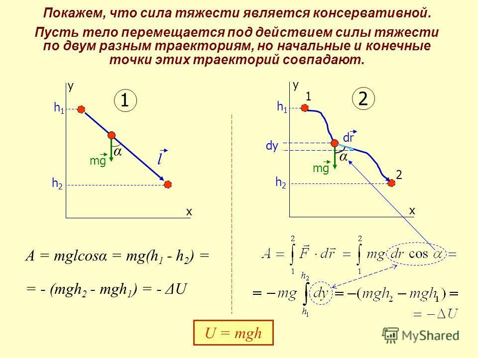 y x h1h1 h2h2 x h1h1 h2h2 l mg α A = mglcosα = mg(h 1 - h 2 ) = = - (mgh 2 - mgh 1 ) = - ΔU U = mgh 1 2 mg dr α 1 2 y dy Покажем, что сила тяжести является консервативной. Пусть тело перемещается под действием силы тяжести по двум разным траекториям,