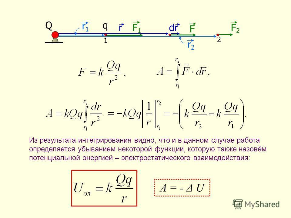 Qq 1 2 F1F1 F2F2 F r r1r1 r2r2 A = - Δ U Из результата интегрирования видно, что и в данном случае работа определяется убыванием некоторой функции, которую также назовём потенциальной энергией – электростатического взаимодействия: