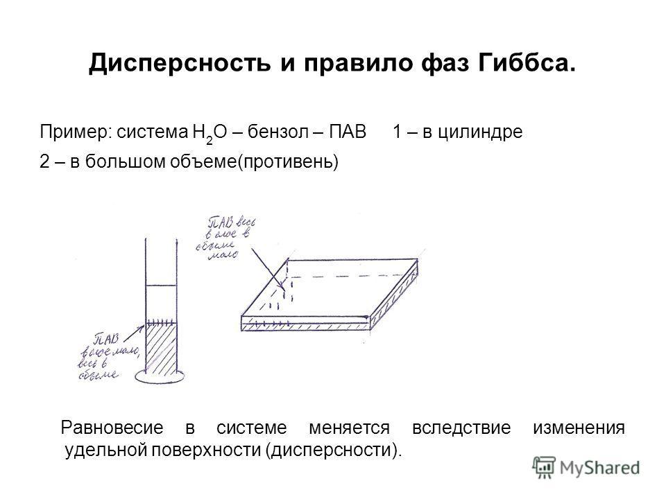 Дисперсность и правило фаз Гиббса. Пример: система H 2 O – бензол – ПАВ 1 – в цилиндре 2 – в большом объеме(противень) Равновесие в системе меняется вследствие изменения удельной поверхности (дисперсности).