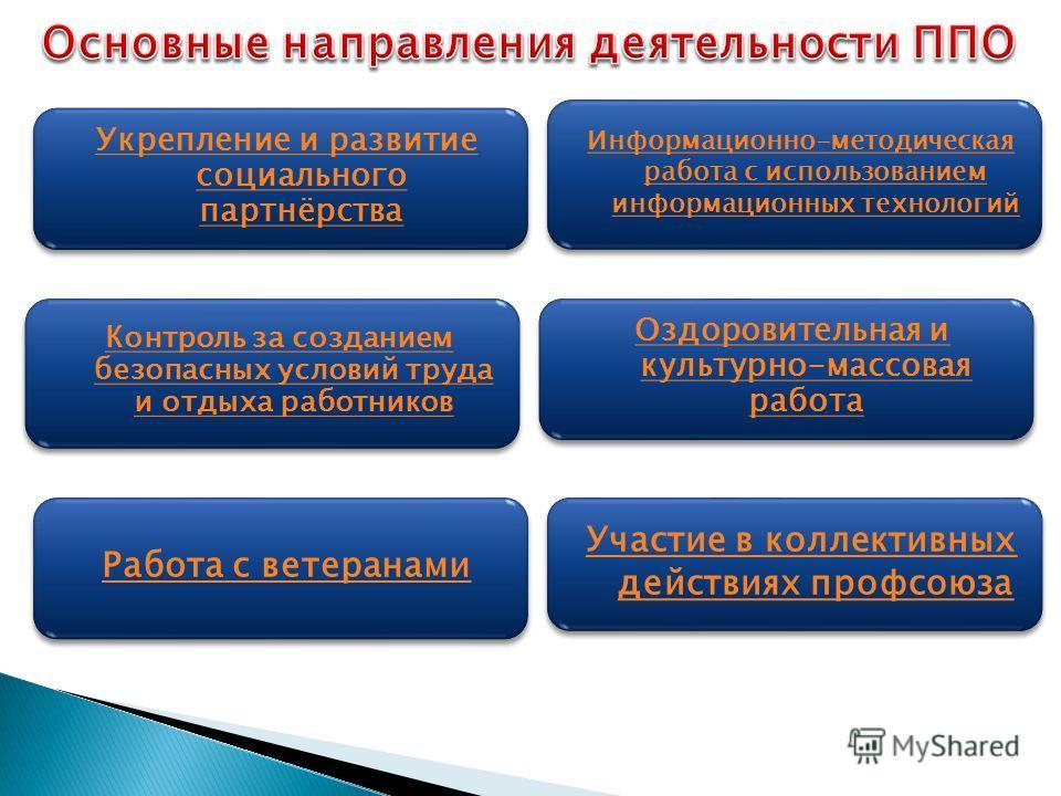 Укрепление и развитие социального партнёрства Укрепление и развитие социального партнёрства Информационно-методическая работа с использованием информационных технологий Информационно-методическая работа с использованием информационных технологий Конт