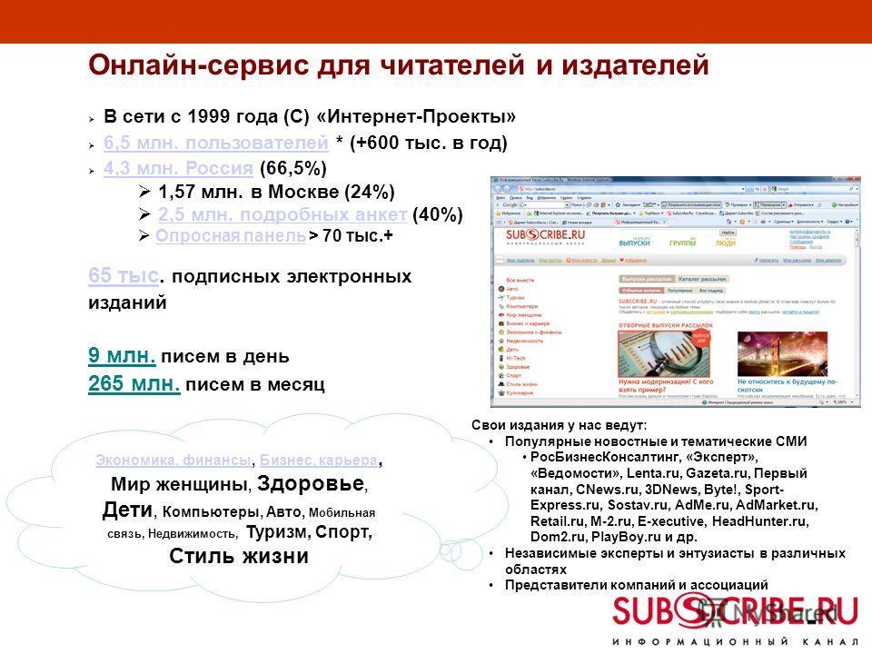 Онлайн-сервис для читателей и издателей В сети с 1999 года (С) «Интернет-Проекты» 6,5 млн. пользователей * (+600 тыс. в год) 6,5 млн. пользователей 4,3 млн. Россия (66,5%) 4,3 млн. Россия 1,57 млн. в Москве (24%) 2,5 млн. подробных анкет (40%)2,5 млн