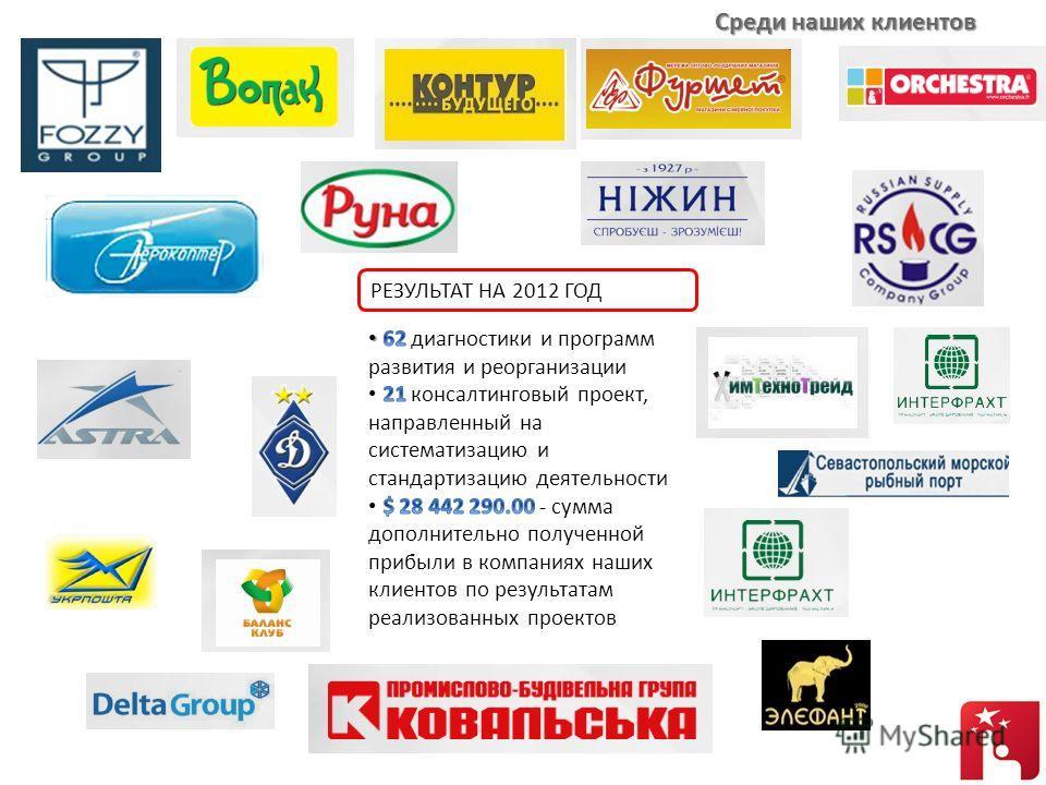 Среди наших клиентов РЕЗУЛЬТАТ НА 2012 ГОД