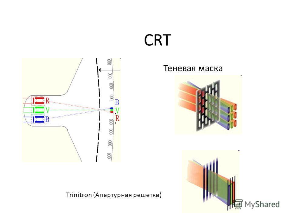 CRT Теневая маска Trinitron (Апертурная решетка)