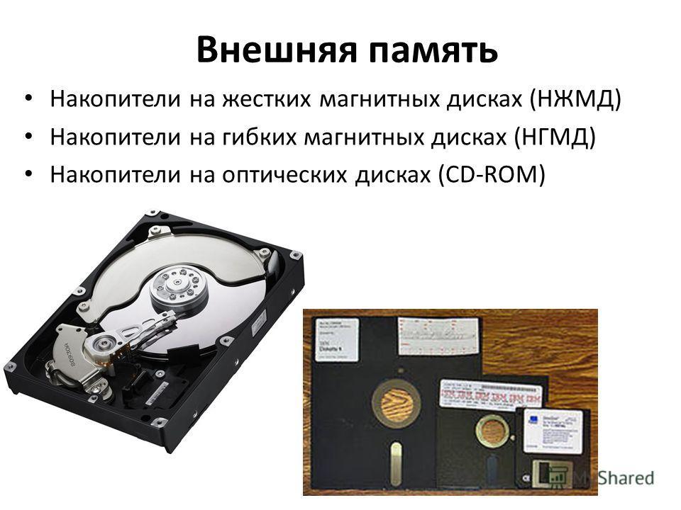 Внешняя память Накопители на жестких магнитных дисках (НЖМД) Накопители на гибких магнитных дисках (НГМД) Накопители на оптических дисках (CD-ROM)