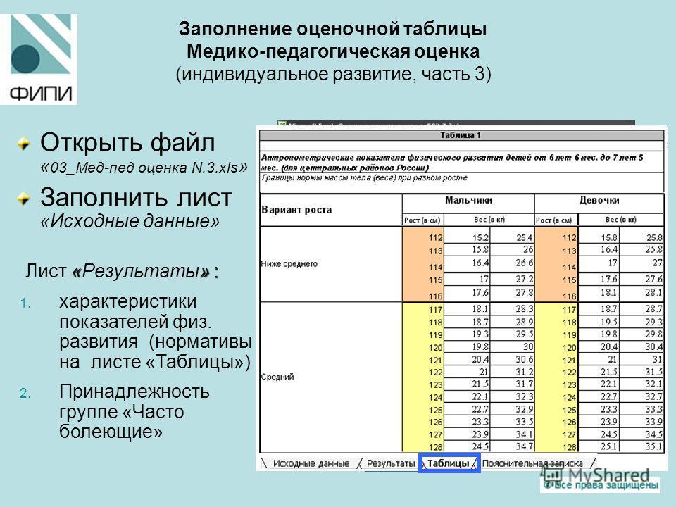 Заполнение оценочной таблицы Медико-педагогическая оценка (индивидуальное развитие, часть 3) Открыть файл « 03_Мед-пед оценка N.3.xls » Заполнить лист «Исходные данные» Лист «Результаты» : 120 18 1400 9 11 1. характеристики показателей физ. развития