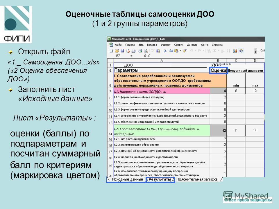 ДОО Оценочные таблицы самооценки ДОО (1 и 2 группы параметров) Открыть файл «1._ Самооценка ДОО...xls» («2 Оценка обеспечения ДОО») Заполнить лист «Исходные данные» Лист «Результаты» : Д ОО ***** оценки (баллы) по подпараметрам и посчитан суммарный б