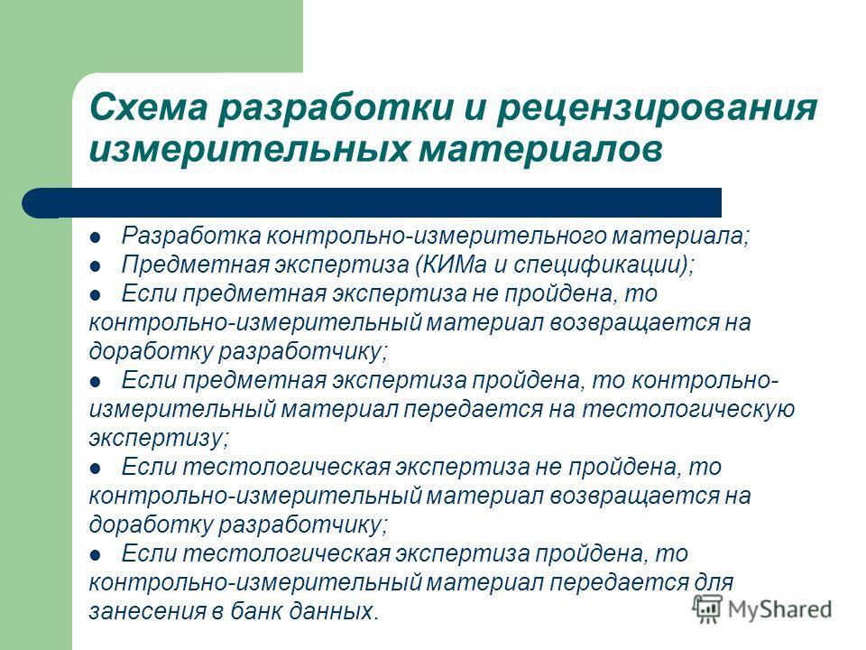Схема разработки и рецензирования измерительных материалов Разработка контрольно-измерительного материала; Предметная экспертиза (КИМа и спецификации); Если предметная экспертиза не пройдена, то контрольно-измерительный материал возвращается на дораб