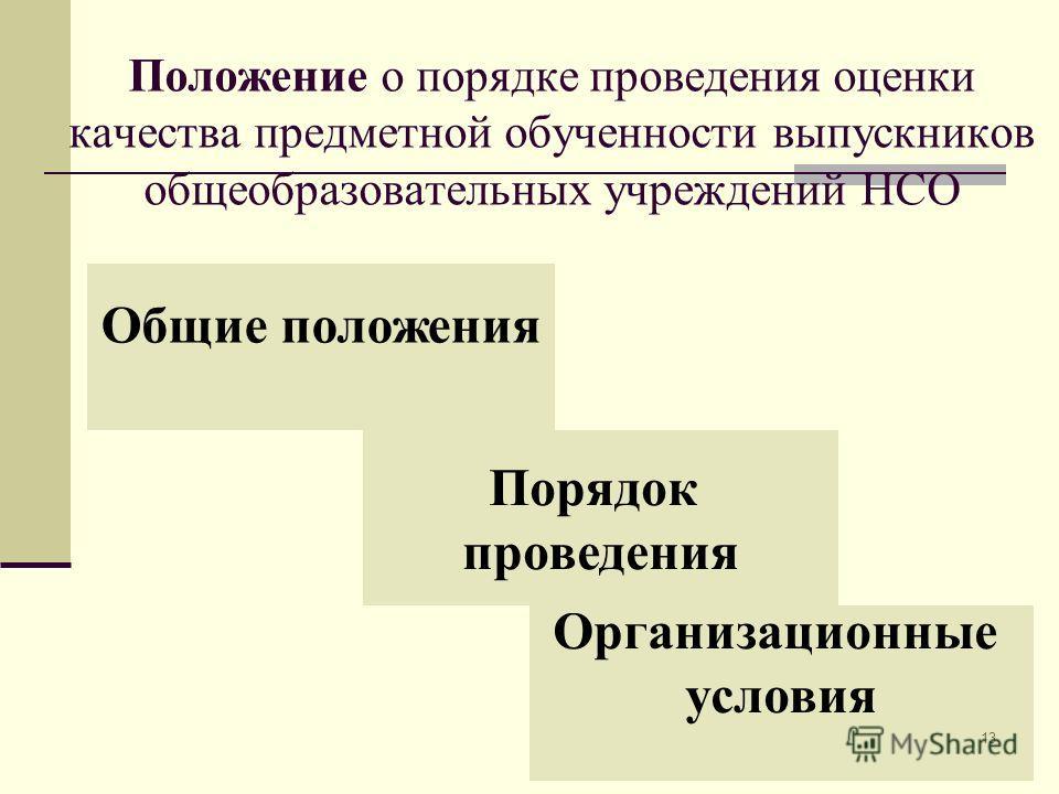 13 Положение о порядке проведения оценки качества предметной обученности выпускников общеобразовательных учреждений НСО Общие положения Порядок проведения Организационные условия