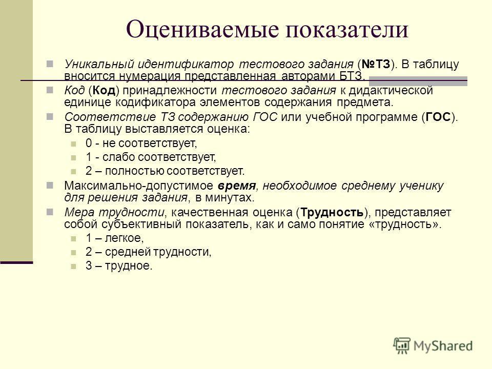 Уникальный идентификатор тестового задания (ТЗ). В таблицу вносится нумерация представленная авторами БТЗ. Код (Код) принадлежности тестового задания к дидактической единице кодификатора элементов содержания предмета. Соответствие ТЗ содержанию ГОС и