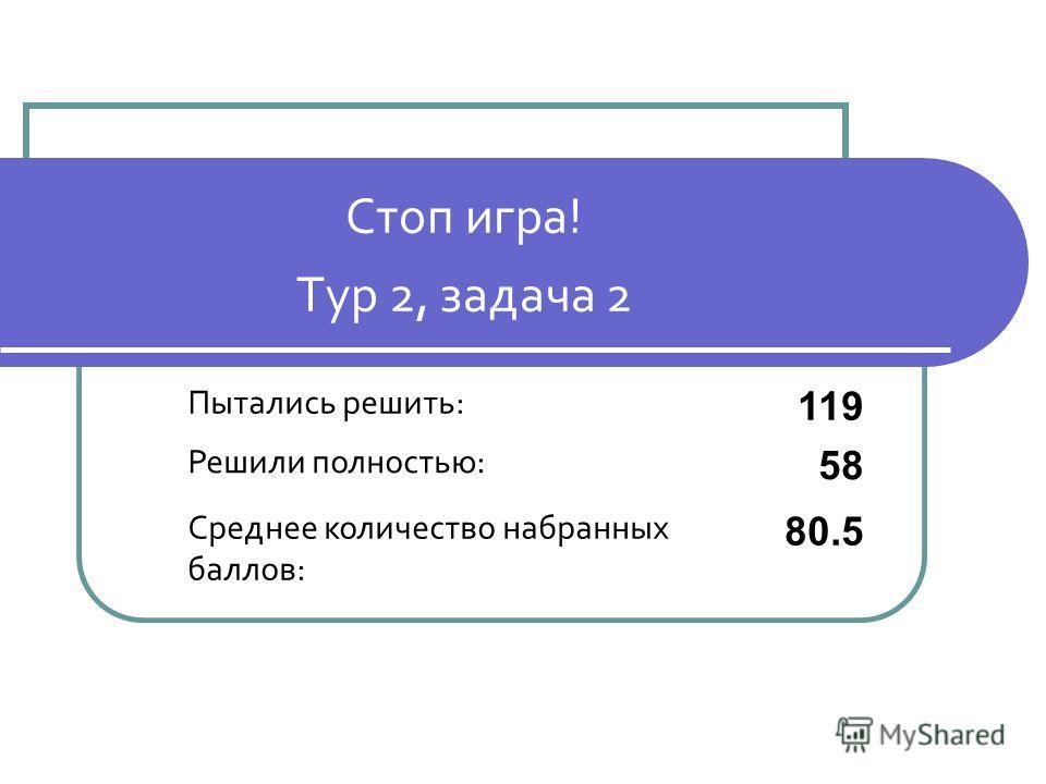 Стоп игра! Тур 2, задача 2 Пытались решить: 119 Решили полностью: 58 Среднее количество набранных баллов: 80.5