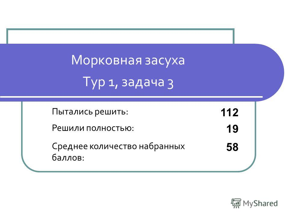 Морковная засуха Тур 1, задача 3 Пытались решить: 112 Решили полностью: 19 Среднее количество набранных баллов: 58