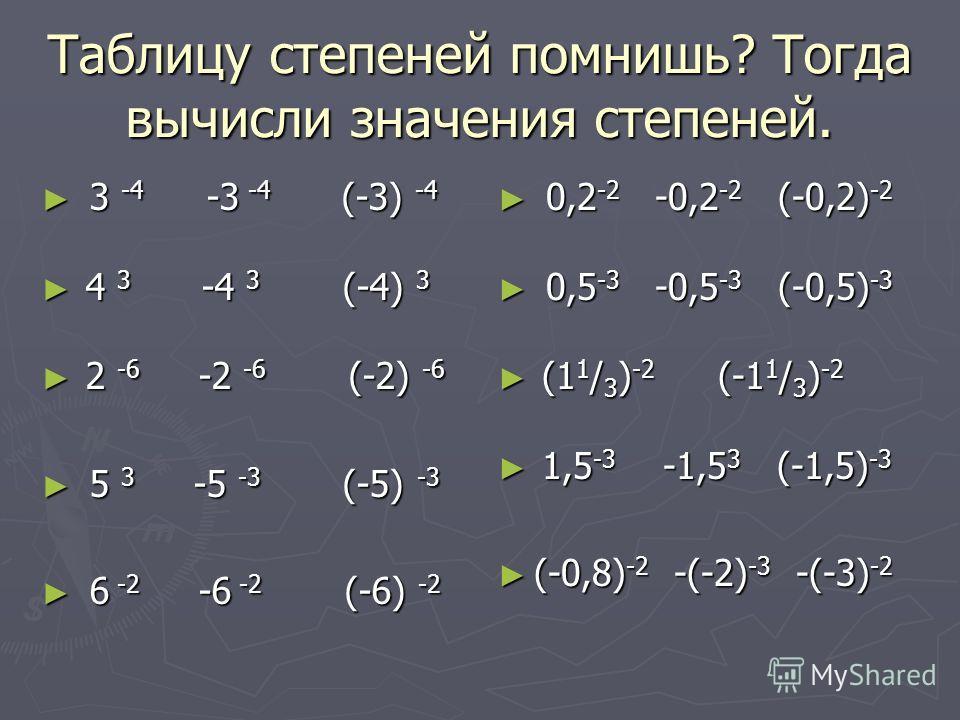 Таблицу степеней помнишь? Тогда вычисли значения степеней. 3 3 -4 -3 -4 (-3) -4 4 4 3 -4 3 (-4) 3 2 2 -6 -2 -6 (-2) -6 5 5 3 -5 -3 (-5) -3 6 6 -2 -6 -2 (-6) -2 0,2 -2 -0,2 -2 (-0,2) -2 0,5 -3 -0,5 -3 (-0,5) -3 (1 1 / 3 ) -2 (-1 1 / 3 ) -2 1,5 -3 -1,5