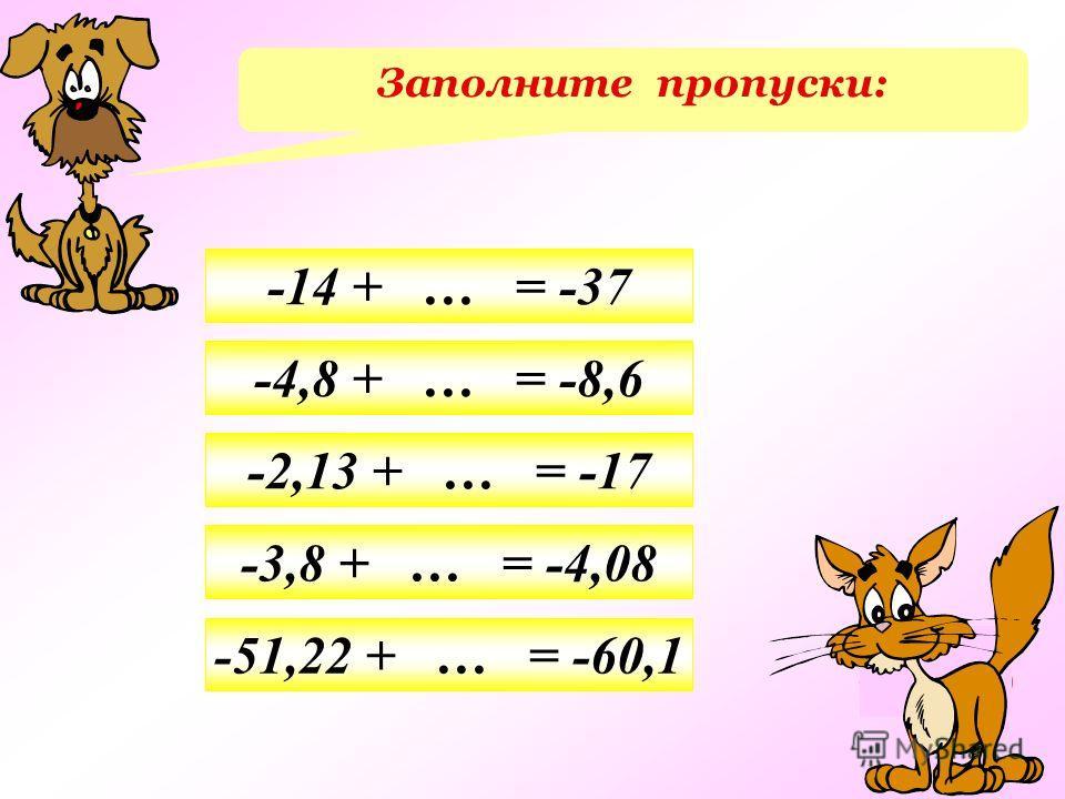Заполните пропуски: -14 + … = -37 -4,8 + … = -8,6 -2,13 + … = -17 -3,8 + … = -4,08 -51,22 + … = -60,1 (-23)(-3,8)(-14,87)(-0,28)(-8,88)
