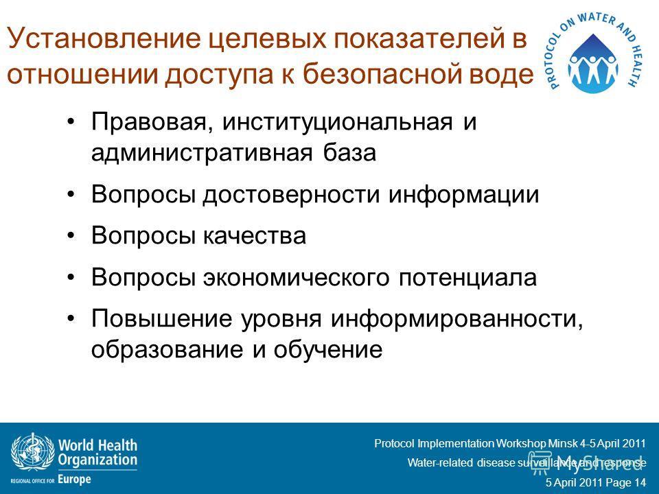 Protocol Implementation Workshop Minsk 4-5 April 2011 Water-related disease surveillance and response 5 April 2011 Page 14 Установление целевых показателей в отношении доступа к безопасной воде Правовая, институциональная и административная база Вопр