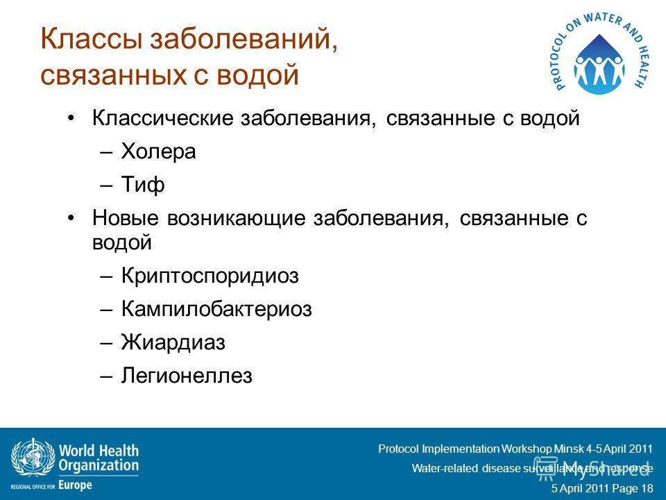 Protocol Implementation Workshop Minsk 4-5 April 2011 Water-related disease surveillance and response 5 April 2011 Page 18 Классы заболеваний, связанных с водой Классические заболевания, связанные с водой –Холера –Тиф Новые возникающие заболевания, с