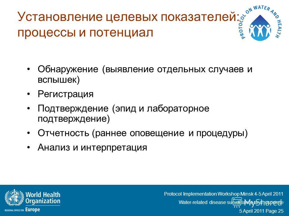 Protocol Implementation Workshop Minsk 4-5 April 2011 Water-related disease surveillance and response 5 April 2011 Page 25 Установление целевых показателей: процессы и потенциал Обнаружение (выявление отдельных случаев и вспышек) Регистрация Подтверж