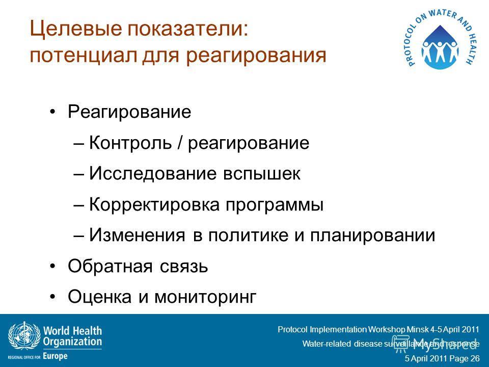 Protocol Implementation Workshop Minsk 4-5 April 2011 Water-related disease surveillance and response 5 April 2011 Page 26 Целевые показатели: потенциал для реагирования Реагирование –Контроль / реагирование –Исследование вспышек –Корректировка прогр