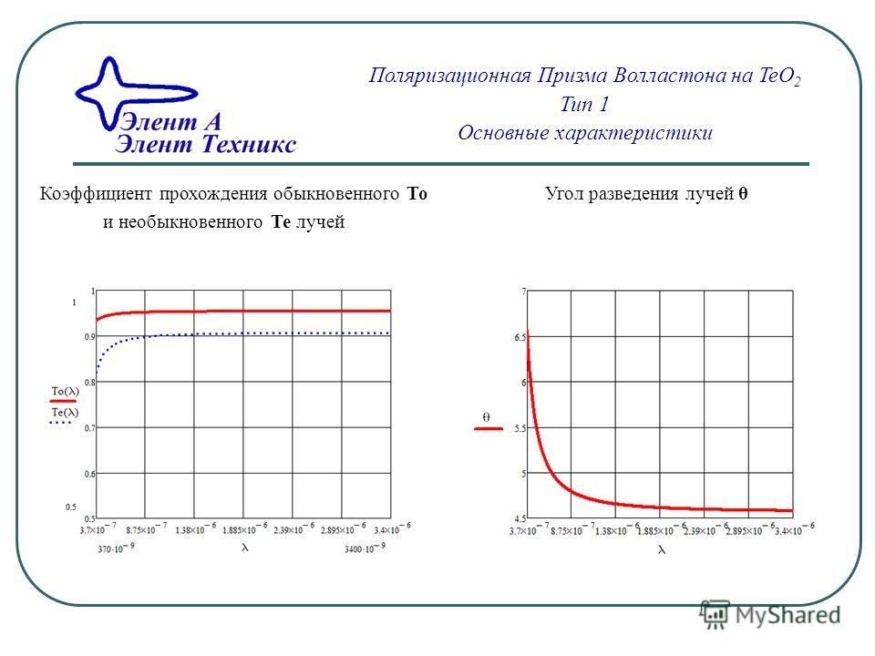 Поляризационная Призма Волластона на TeO 2 Тип 1 Основные характеристики Коэффициент прохождения обыкновенного То Угол разведения лучей θ и необыкновенного Те лучей
