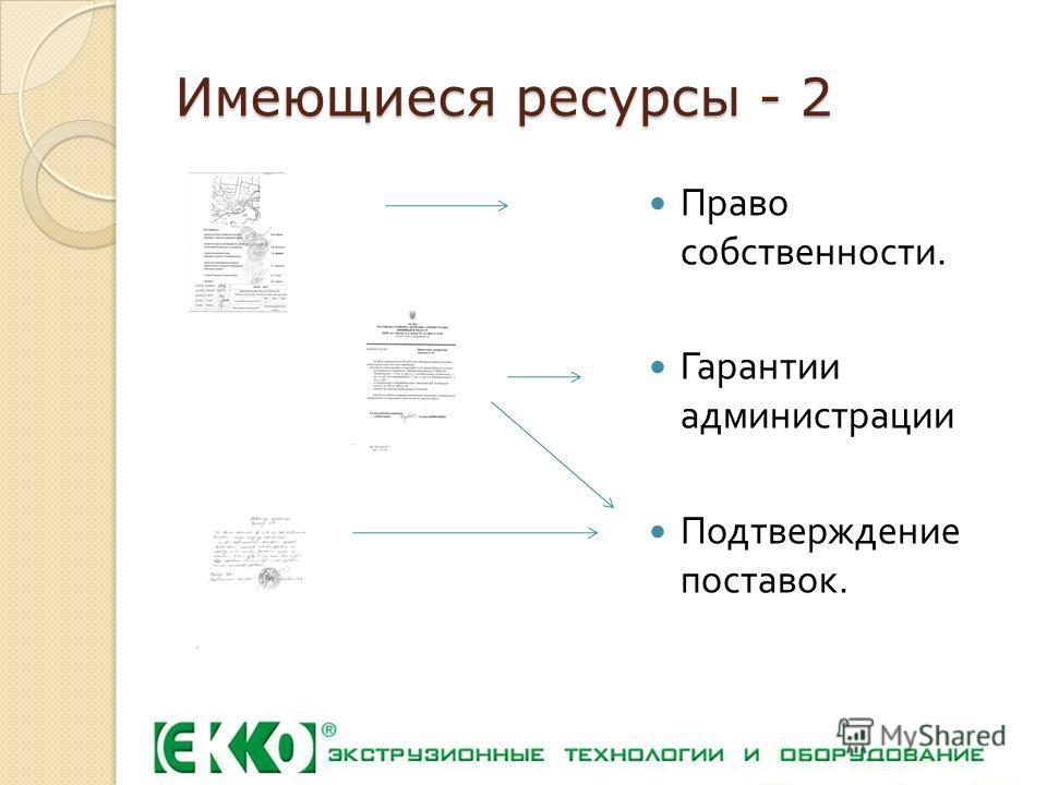 Имеющиеся ресурсы - 2 Право собственности. Гарантии администрации Подтверждение поставок.