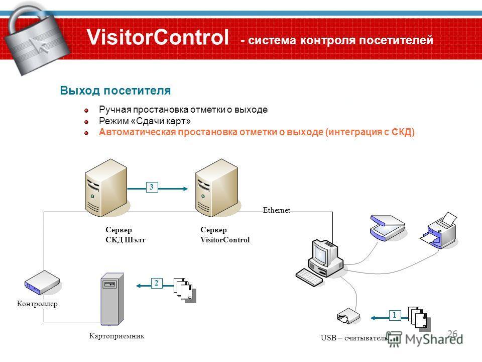 26 VisitorControl - система контроля посетителей Выход посетителя Ручная простановка отметки о выходе Режим «Сдачи карт» Автоматическая простановка отметки о выходе (интеграция с СКД) Сервер VisitorControl Сервер СКД Шэлт Картоприемник 3 Контроллер 2