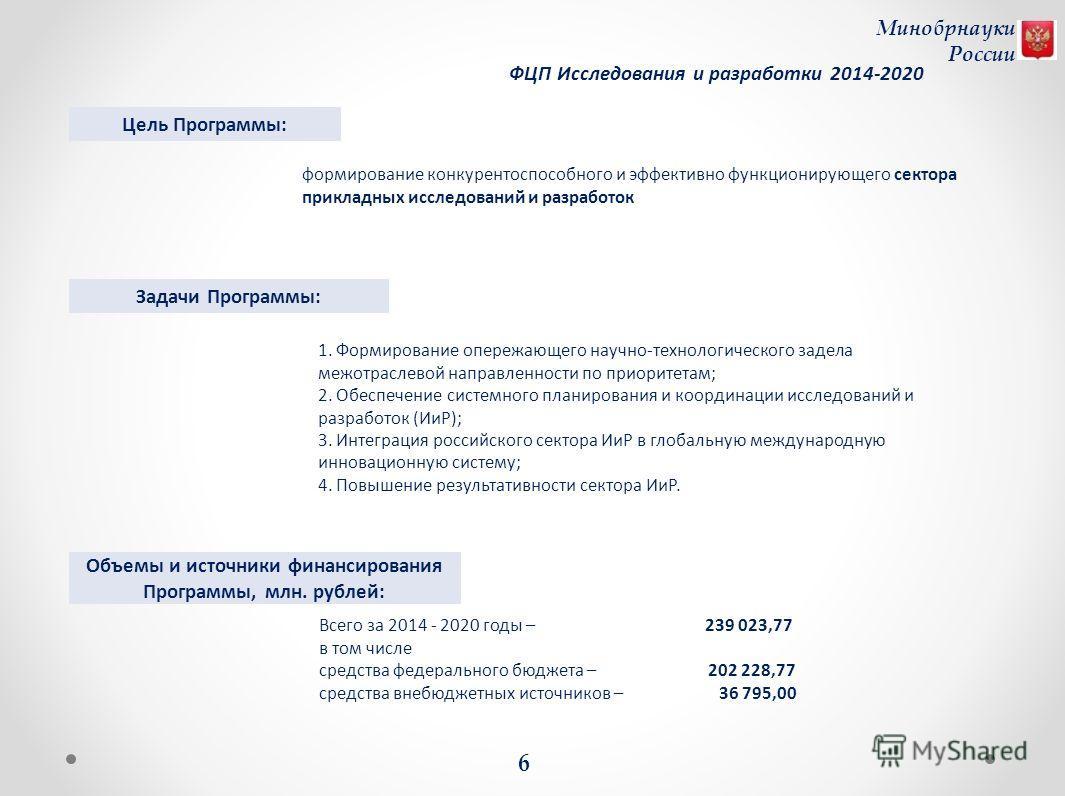 6 Цель Программы: Задачи Программы: Объемы и источники финансирования Программы, млн. рублей: формирование конкурентоспособного и эффективно функционирующего сектора прикладных исследований и разработок 1. Формирование опережающего научно-технологиче
