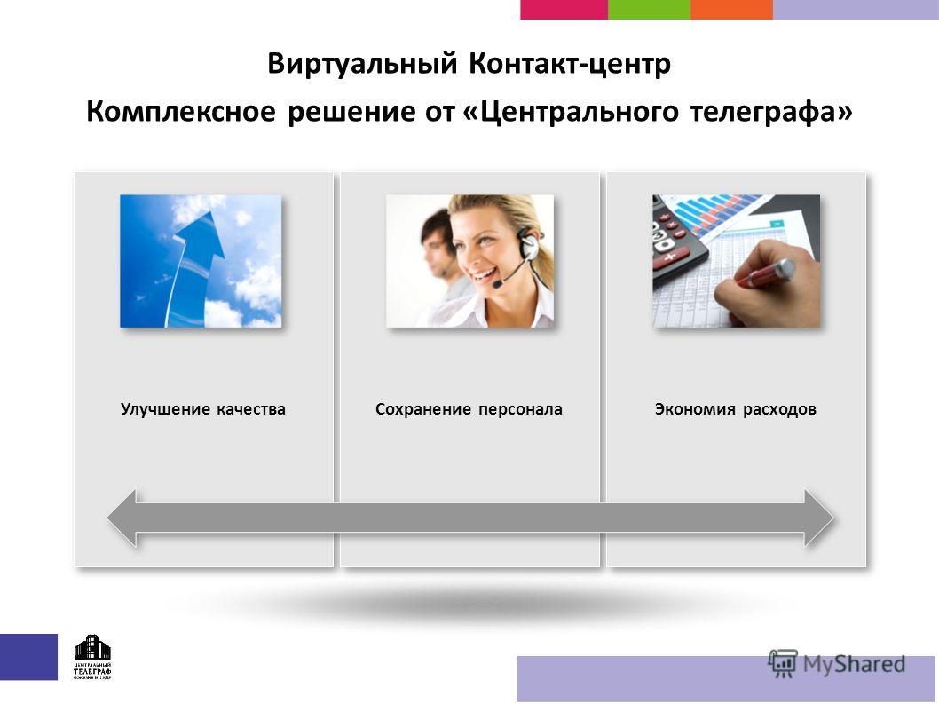 Виртуальный Контакт-центр Комплексное решение от «Центрального телеграфа» Улучшение качестваСохранение персоналаЭкономия расходов