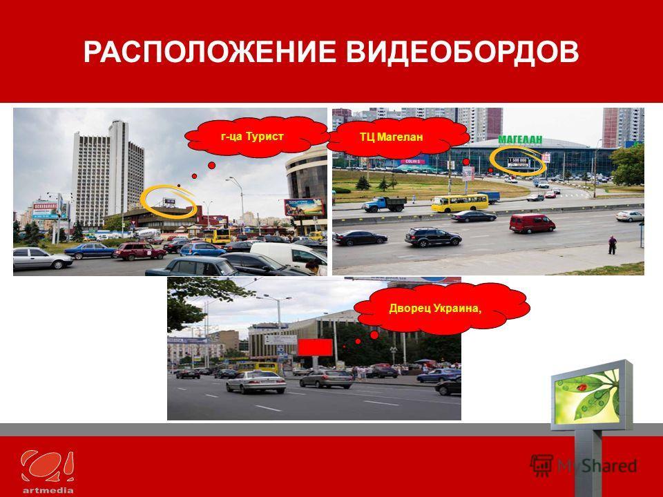 РАСПОЛОЖЕНИЕ ВИДЕОБОРДОВ Ул. Красноармейска я пл. Победы БМ Банк мост Метро